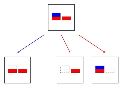 Figure 1. Making a move in Checker Stacks
