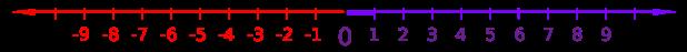 015-line