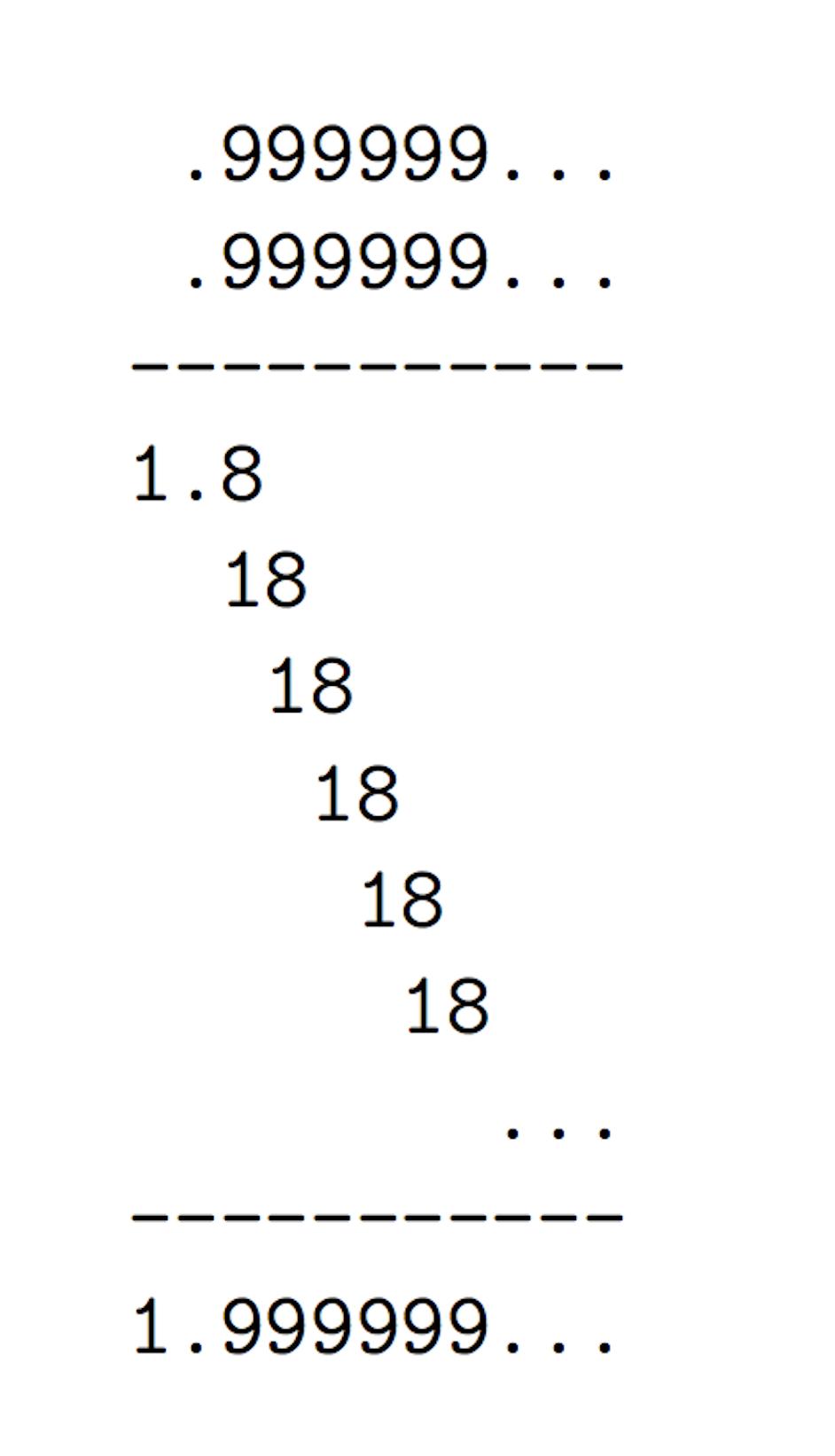 Binary option evolution
